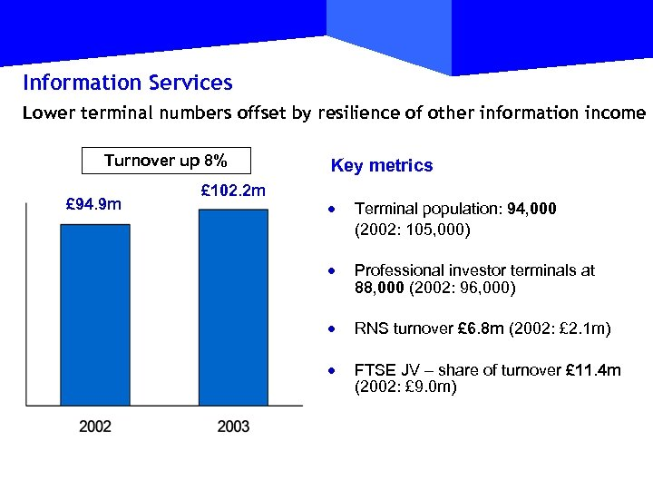 Information Services Lower terminal numbers offset by resilience of other information income Turnover up