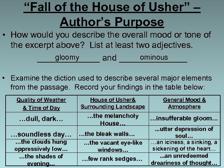 """Fall of the House of Usher"" – Author's Purpose • How would you describe"