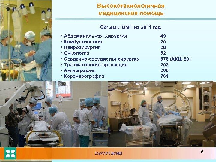 Высокотехнологичная медицинская помощь Объемы ВМП на 2011 год • Абдоминальная хирургия • Комбустиология •