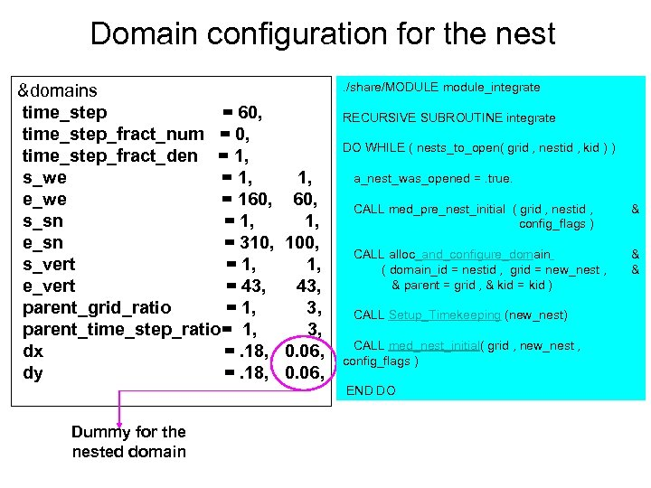 Domain configuration for the nest &domains time_step = 60, time_step_fract_num = 0, time_step_fract_den =