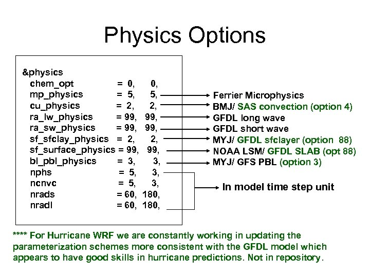 Physics Options &physics chem_opt = 0, mp_physics = 5, cu_physics = 2, ra_lw_physics =