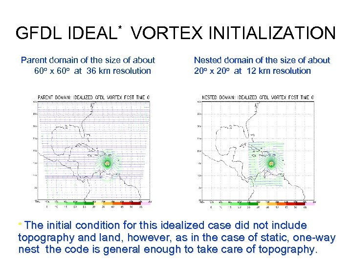 GFDL IDEAL* VORTEX INITIALIZATION Parent domain of the size of about 60 o x