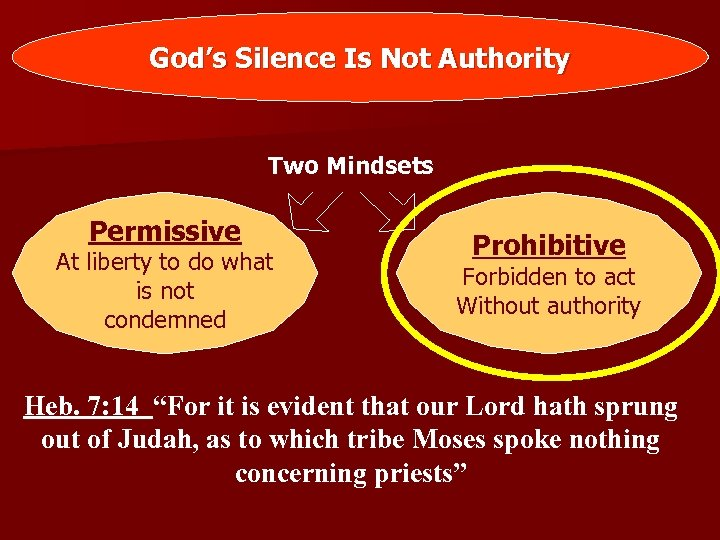 God's Silence Is Not Authority Two Mindsets Permissive At liberty to do what is