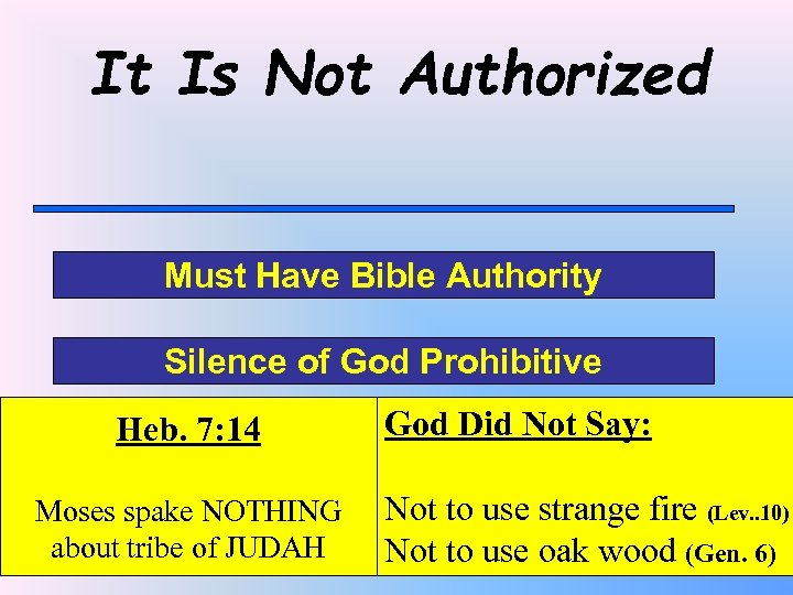 It Is Not Authorized Must Have Bible Authority Silence of God Prohibitive Heb. 7: