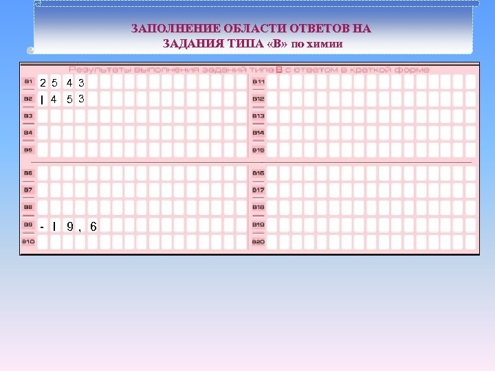 ЗАПОЛНЕНИЕ ОБЛАСТИ ОТВЕТОВ НА ЗАДАНИЯ ТИПА «В» по химии 2 5 4 3 I
