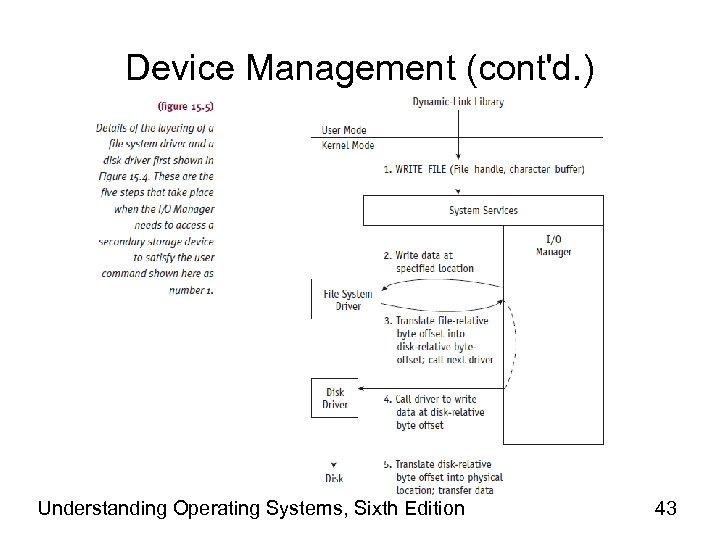 Device Management (cont'd. ) Understanding Operating Systems, Sixth Edition 43
