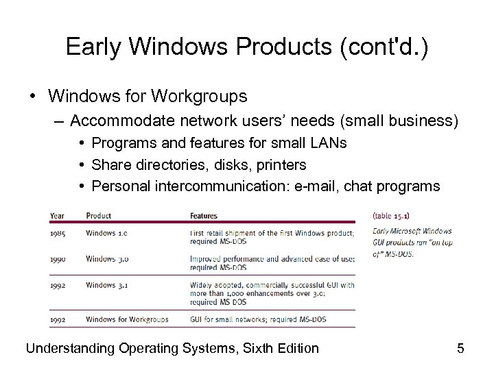 Early Windows Products (cont'd. ) • Windows for Workgroups – Accommodate network users' needs