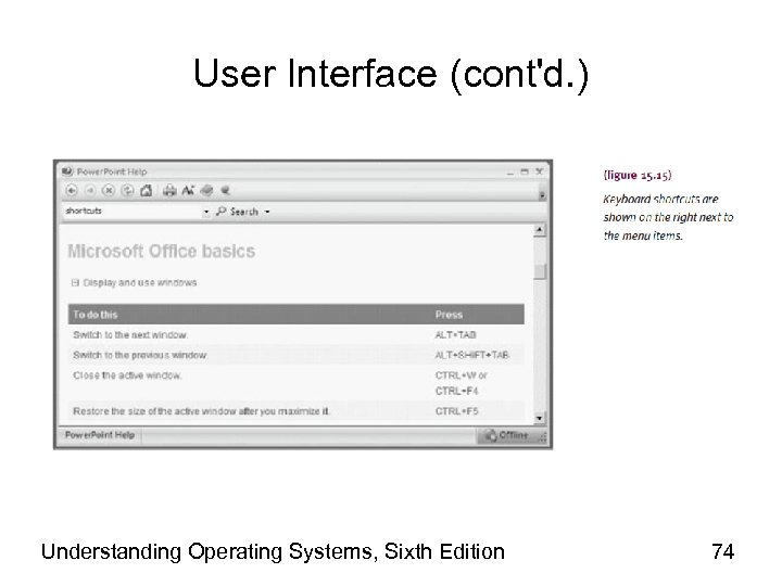 User Interface (cont'd. ) Understanding Operating Systems, Sixth Edition 74