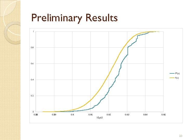 Preliminary Results 1 0. 8 0. 6 F*(x) F(x) 0. 4 0. 2 0