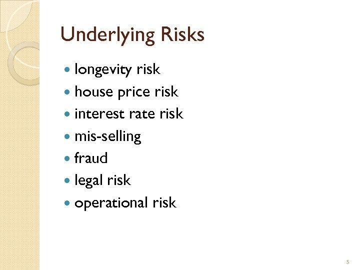 Underlying Risks longevity risk house price risk interest rate risk mis-selling fraud legal risk