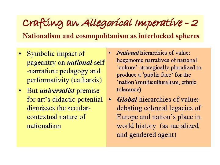 Crafting an Allegorical Imperative - 2 Nationalism and cosmopolitanism as interlocked spheres • National