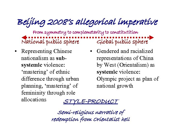 Beijing 2008's allegorical imperative From symmetry to complemetarity to constitutition National public sphere Global