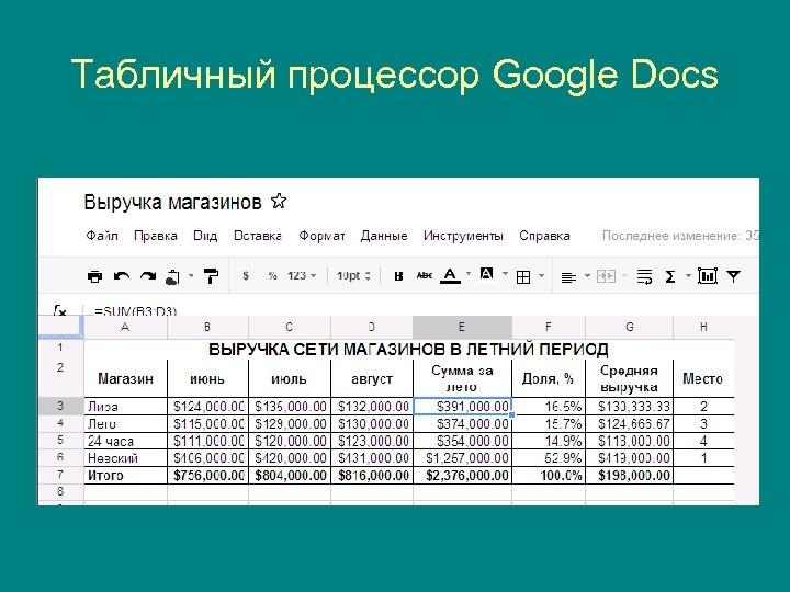 Табличный процессор Google Docs
