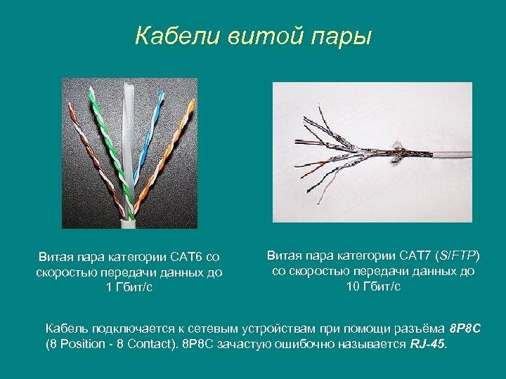 Кабели витой пары Витая пара категории CAT 6 со скоростью передачи данных до 1