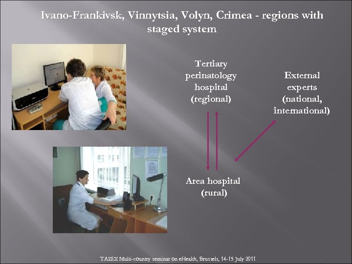 Ivano-Frankivsk, Vinnytsia, Volyn, Crimea - regions with staged system Tertiary perinatology hospital (regional) Area