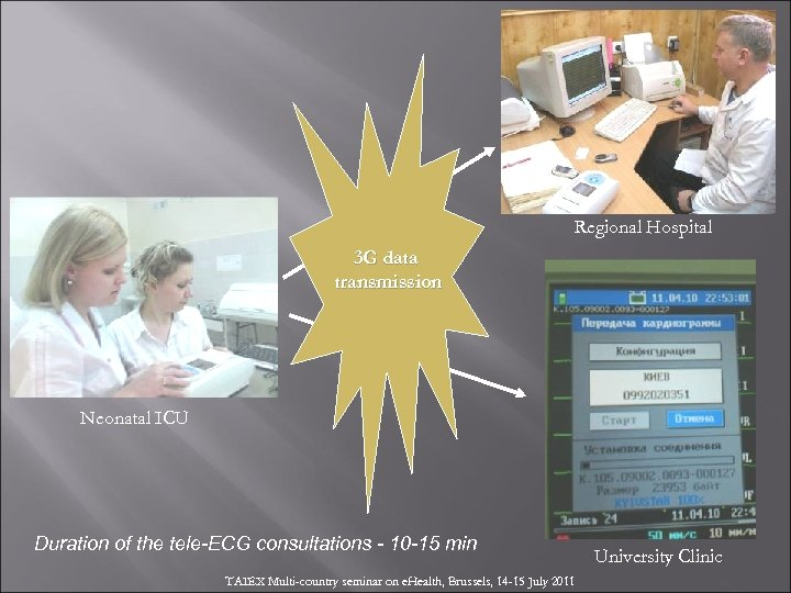 Regional Hospital 3 G data transmission Neonatal ICU Duration of the tele-ECG consultations -
