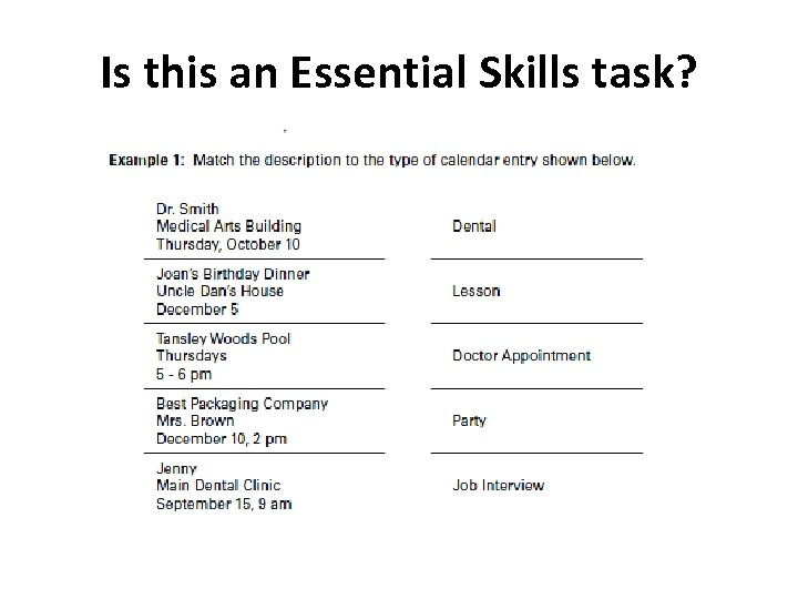 Is this an Essential Skills task?