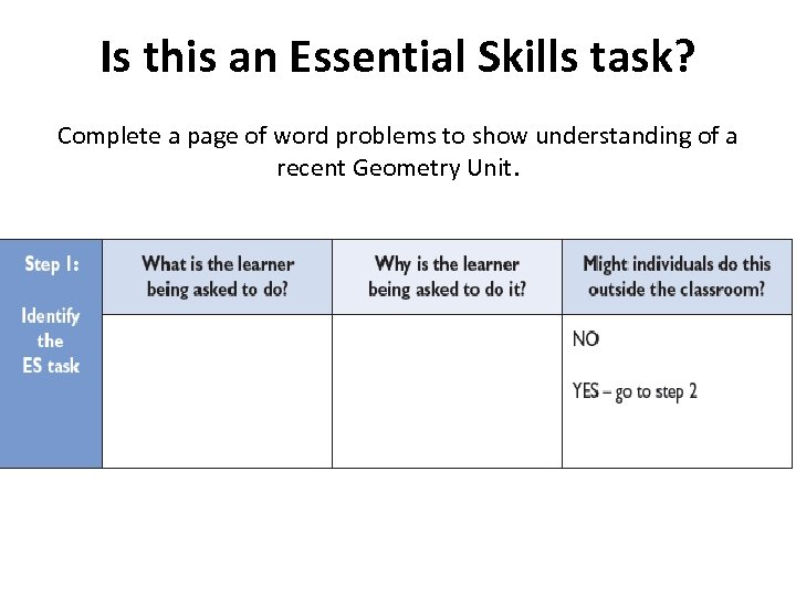 Is this an Essential Skills task? Complete a page of word problems to show