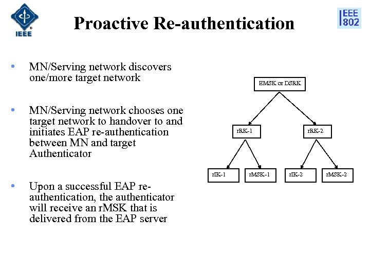 Proactive Re-authentication • • MN/Serving network discovers one/more target network EMSK or DSRK MN/Serving