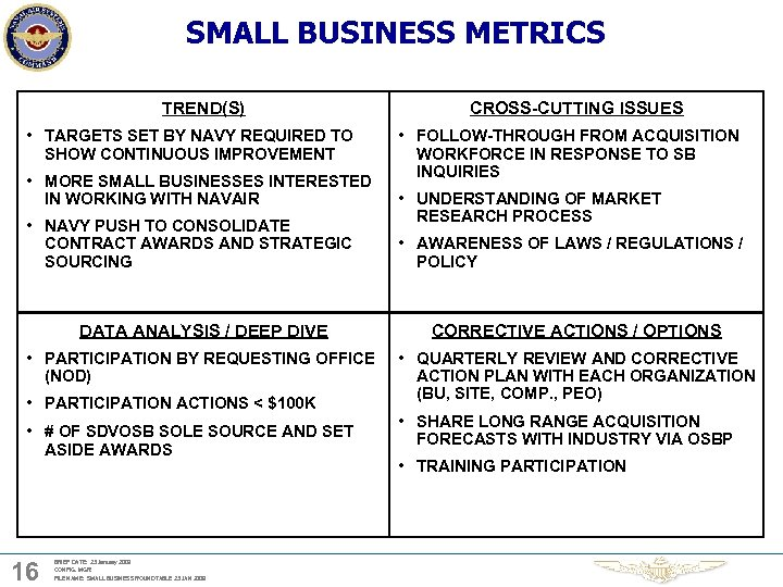 SMALL BUSINESS METRICS TREND(S) • TARGETS SET BY NAVY REQUIRED TO SHOW CONTINUOUS IMPROVEMENT