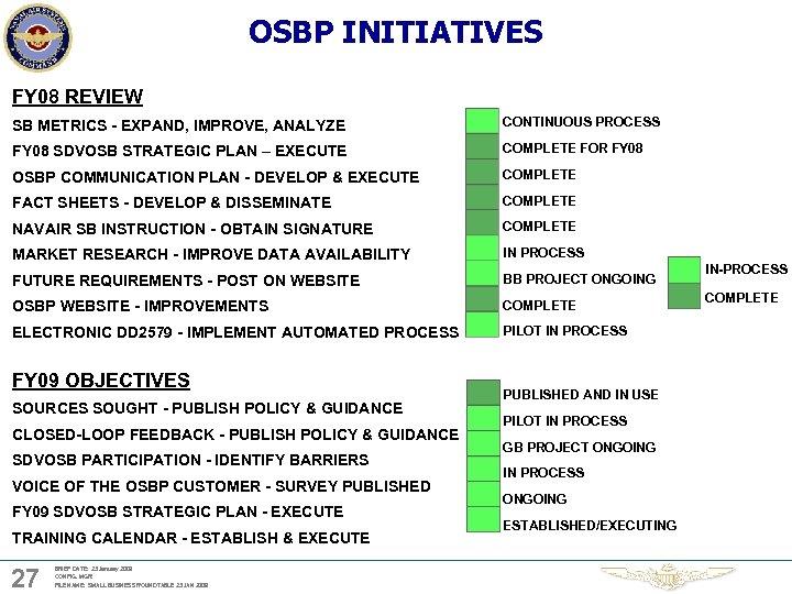 OSBP INITIATIVES FY 08 REVIEW SB METRICS - EXPAND, IMPROVE, ANALYZE CONTINUOUS PROCESS FY
