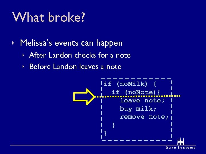What broke? ê Melissa's events can happen ê After Landon checks for a note