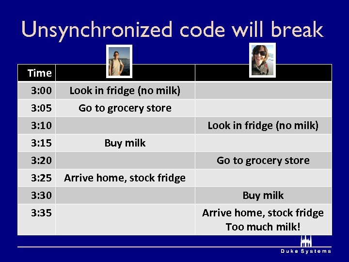 Unsynchronized code will break Time 3: 00 3: 05 3: 10 3: 15 3: