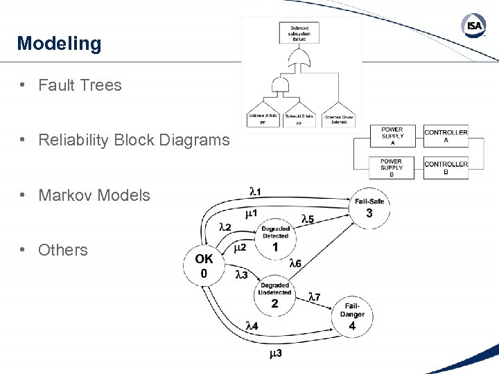 Modeling • Fault Trees • Reliability Block Diagrams • Markov Models • Others