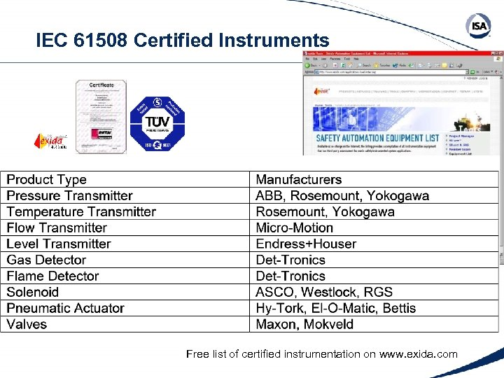 IEC 61508 Certified Instruments Free list of certified instrumentation on www. exida. com