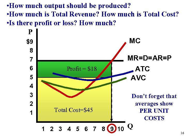 • How much output should be produced? • How much is Total Revenue?