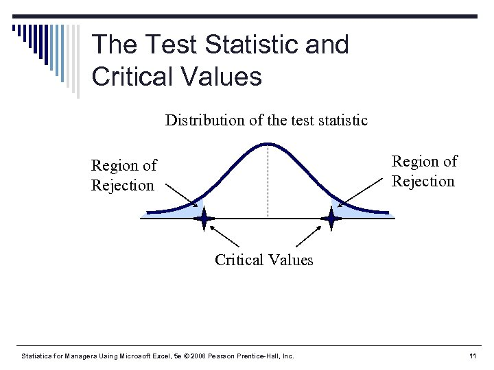 The Test Statistic and Critical Values Distribution of the test statistic Region of Rejection