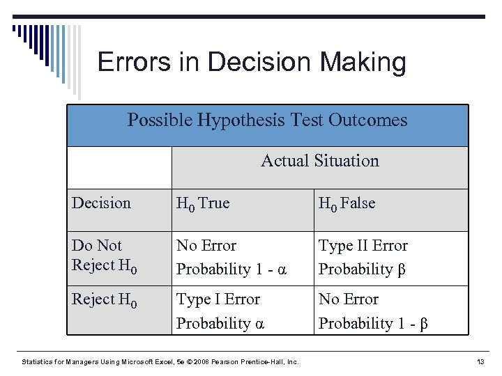 Errors in Decision Making Possible Hypothesis Test Outcomes Actual Situation Decision H 0 True