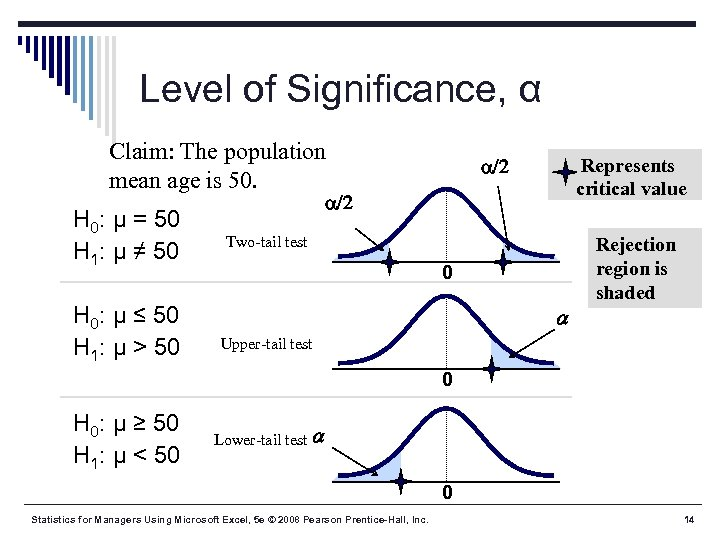 Level of Significance, α Claim: The population mean age is 50. H 0: μ