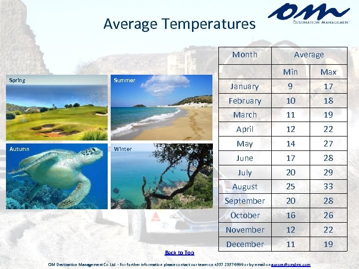 Average Temperatures Month Average 10 18 11 19 12 22 May 14 27 June