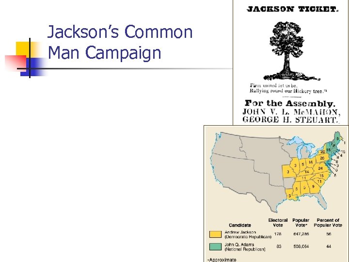 Jackson's Common Man Campaign