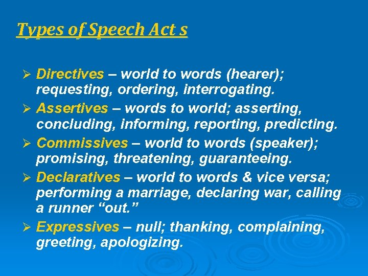 Types of Speech Act s Ø Directives – world to words (hearer); requesting, ordering,