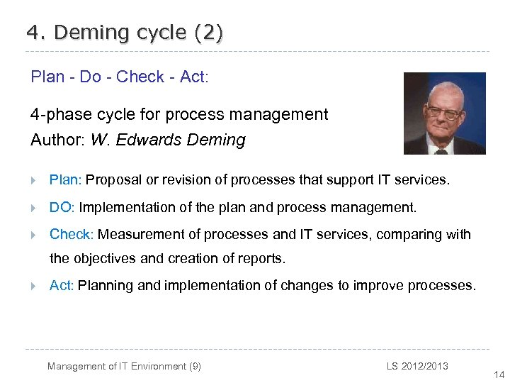 4. Deming cycle (2) Plan - Do - Check - Act: 4 -phase cycle