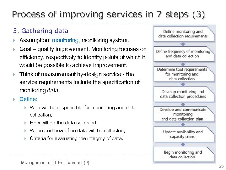 Process of improving services in 7 steps (3) 3. Gathering data } Assumption: monitoring,