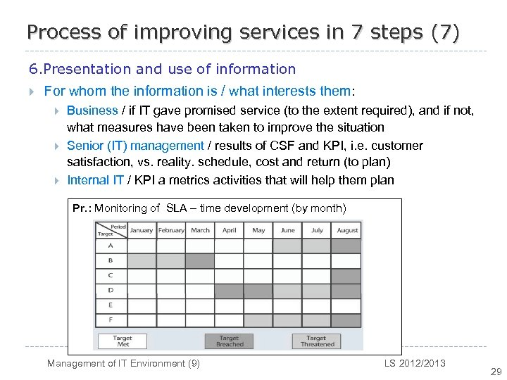 Process of improving services in 7 steps (7) 6. Presentation and use of information