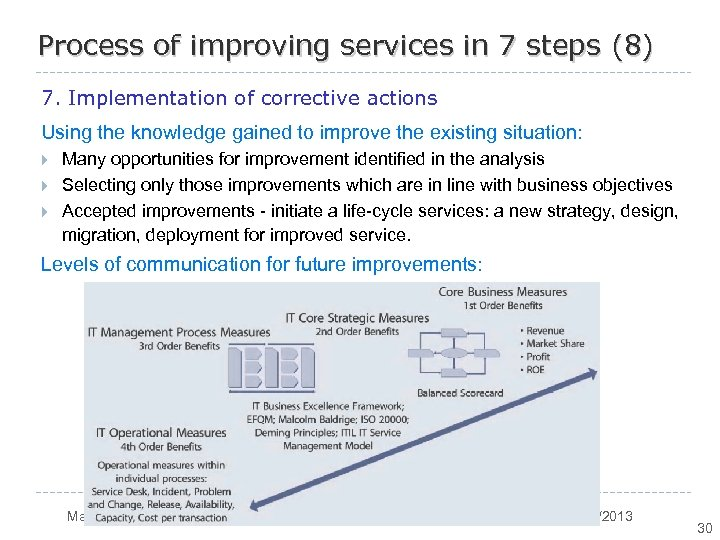 Process of improving services in 7 steps (8) 7. Implementation of corrective actions Using