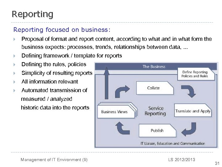 Reporting focused on business: } Proposal of format and report content, according to what