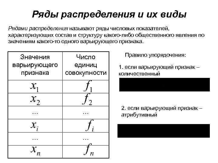 Их тему ряды и на виды распределения шпаргалка