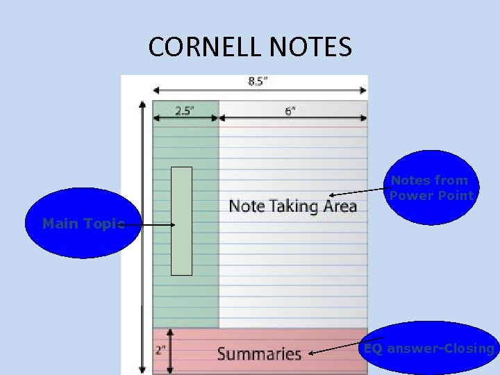 CORNELL NOTES Notes from Power Point Main Topic EQ answer-Closing
