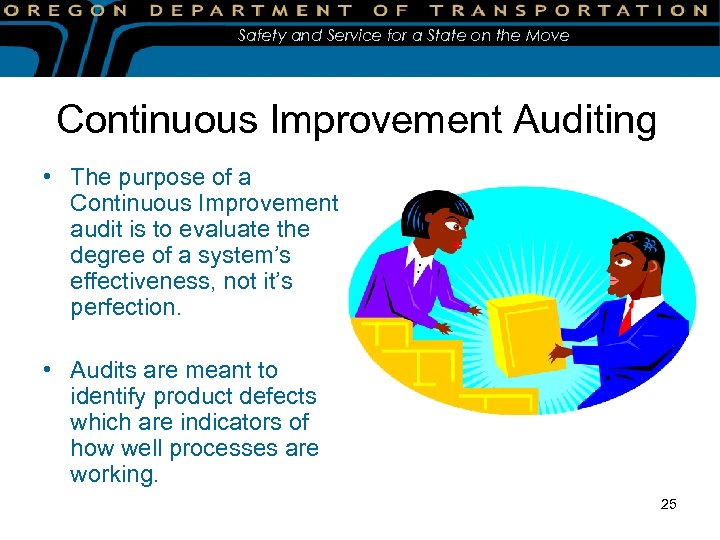 Safety and Service for a State on the Move Continuous Improvement Auditing • The