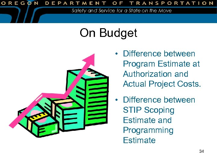 Safety and Service for a State on the Move On Budget • Difference between