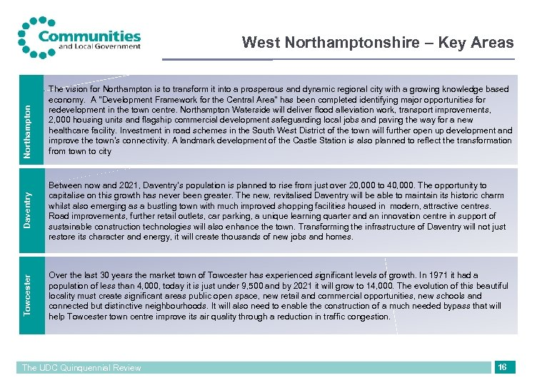 Daventry The vision for Northampton is to transform it into a prosperous and dynamic