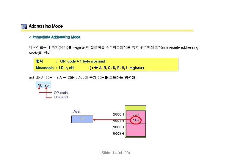 Addressing Mode ü Immediate Addressing Mode 메모리로부터 즉치(숫자)를 Register에 전송하는 주소지정방식을 즉치 주소지정 방식(immediate