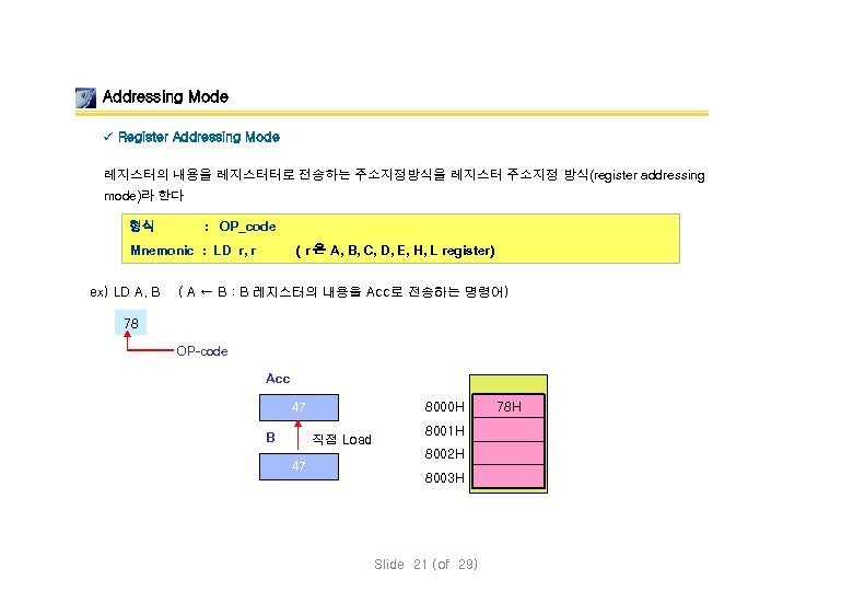 Addressing Mode ü Register Addressing Mode 레지스터의 내용을 레지스터터로 전송하는 주소지정방식을 레지스터 주소지정 방식(register