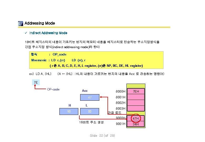 Addressing Mode ü Indirect Addressing Mode 16비트 레지스터의 내용이 가르키는 번지의 메모리 내용을 레지스터로