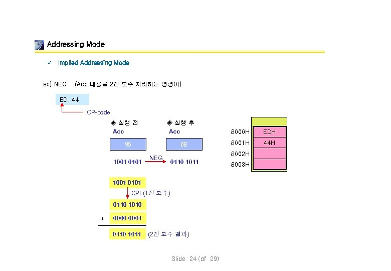 Addressing Mode ü Implied Addressing Mode ex) NEG (Acc 내용을 2진 보수 처리하는 명령어)